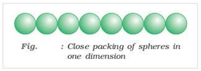 Close-packing in one-dimension