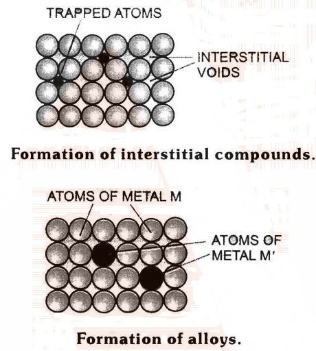 Alloy Formation in d-block elements