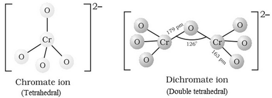structure of Chromate Ion and Dichromate Ion