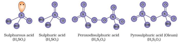 Oxoacids of Sulphur