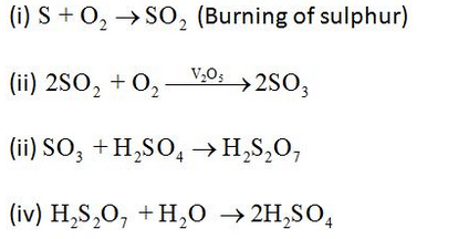 Preparation of Sulphuric acid