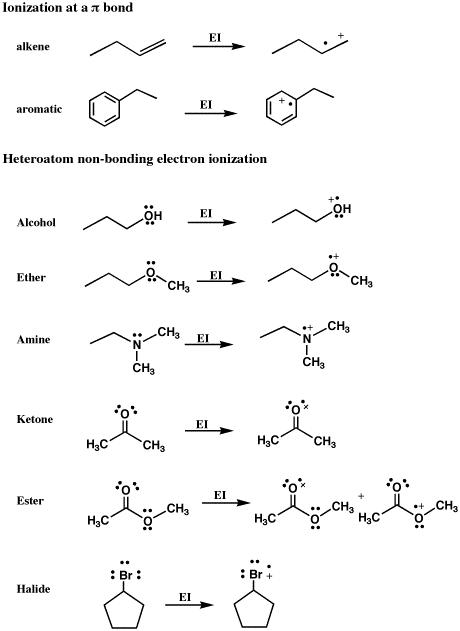 NOMENCLATURE of carbon compounds