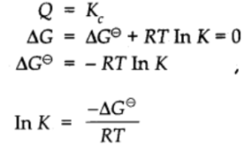 Relationship between Equilibrium constant K, reaction Quotient Q and Gibbs energy G.