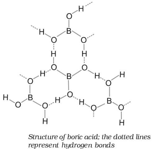 Structure of Boric Acid