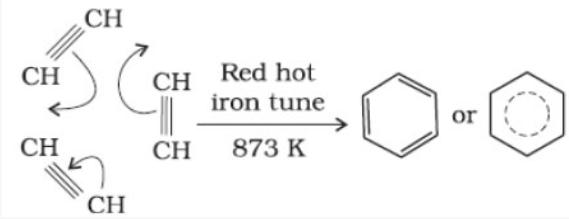 Linear Polymerisation