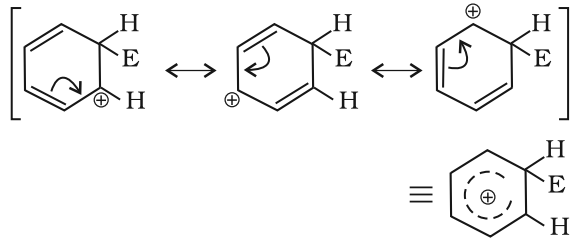 Step 2: Formation of carbocation intermediate