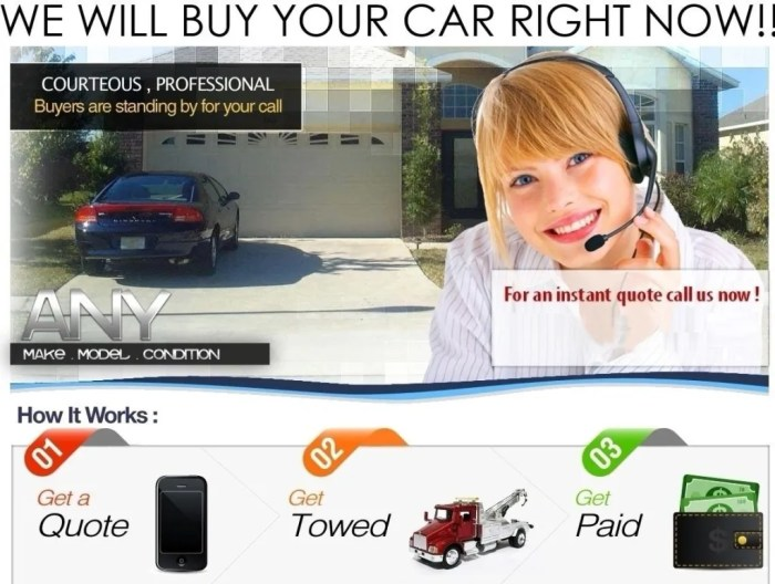 Contact us to sell your car fast we are buying used cars