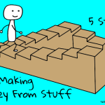 5 Easy Steps to Make Money Selling Stuff