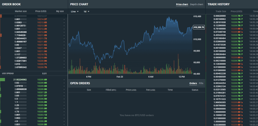 cryptocurrency exchange graph