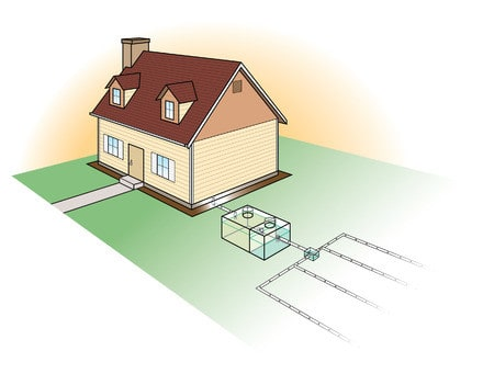 Inspired Homes inspection-septic Home Inspections in Gallatin and Hendersonville TN Buying a Home  home inspections Home Inspection