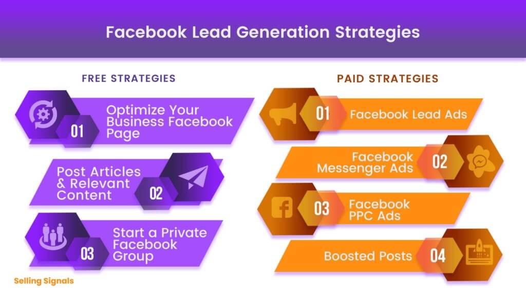 Facebook lead generation strategies
