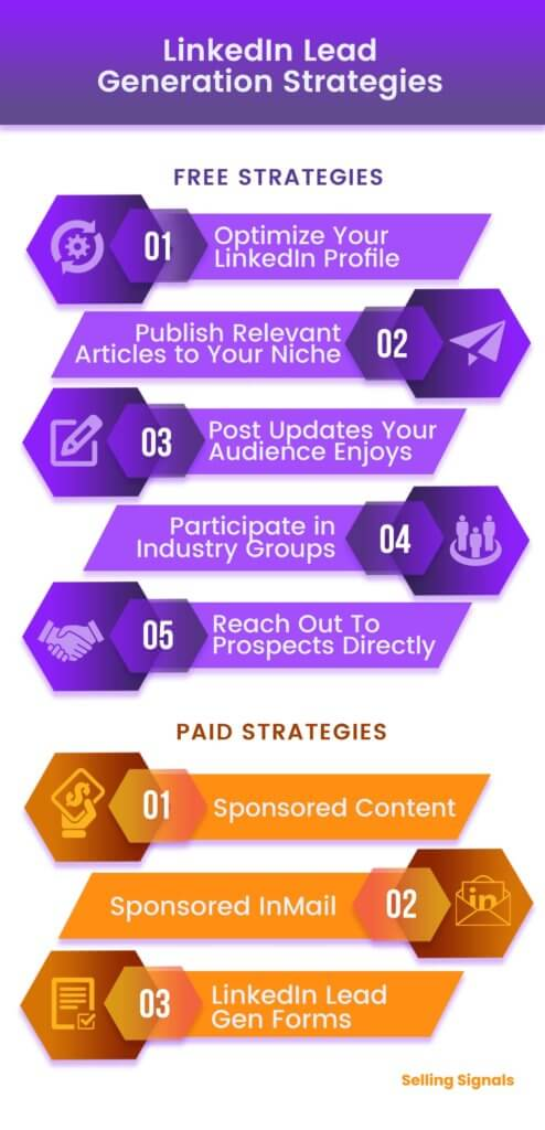 Linkedin lead generation strategies mobile