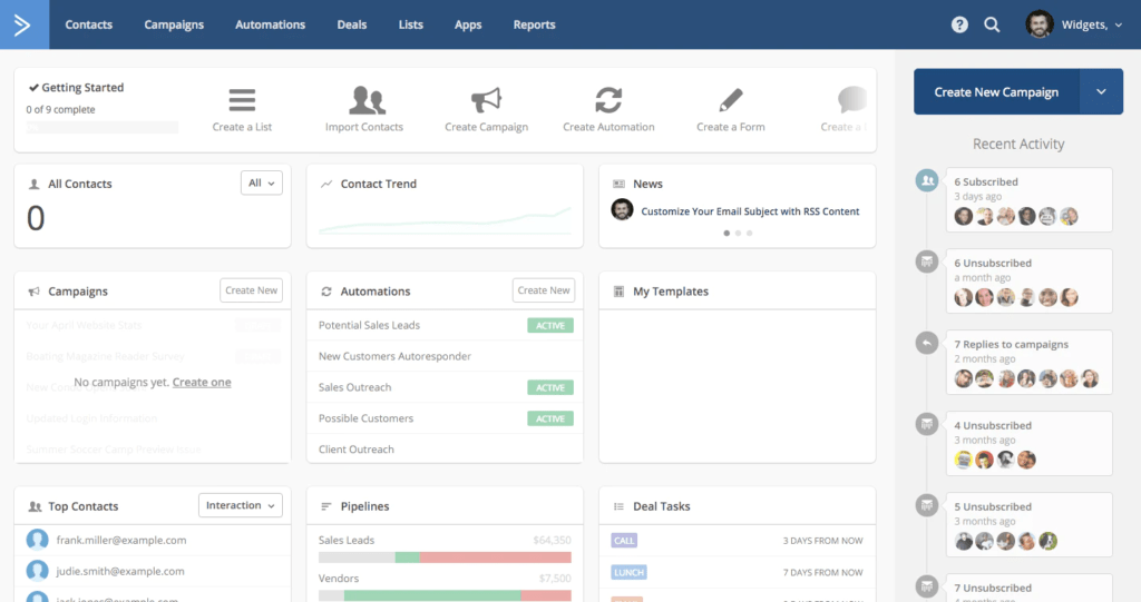 active campaign dashboard example