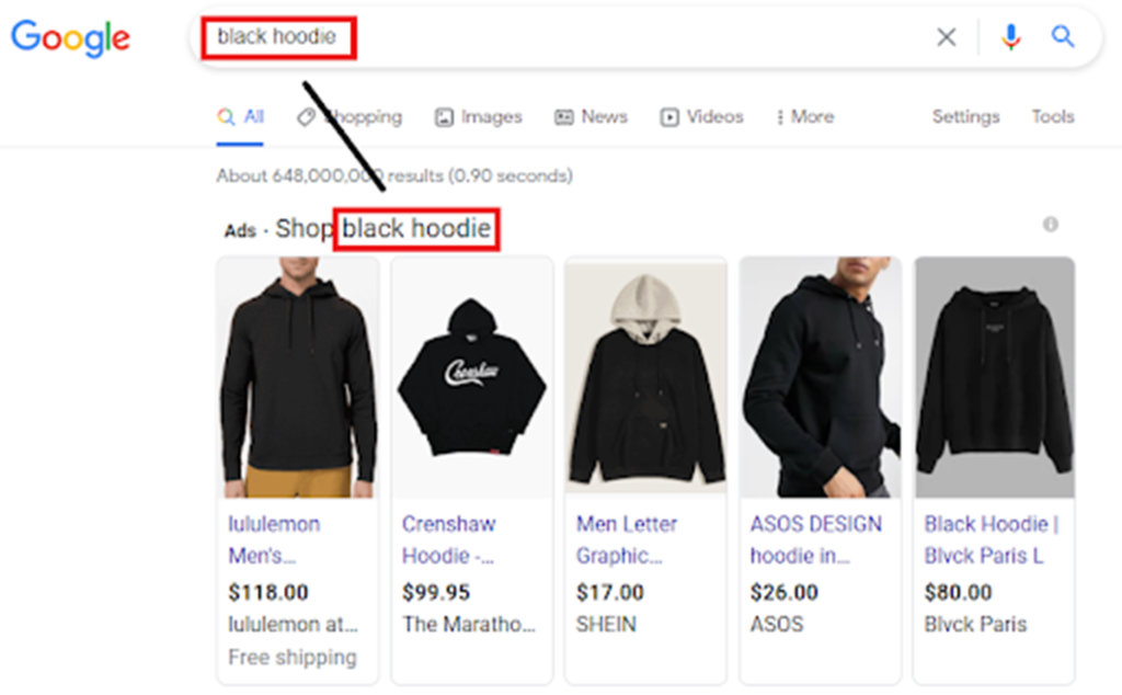 Another form of Google Search Ad