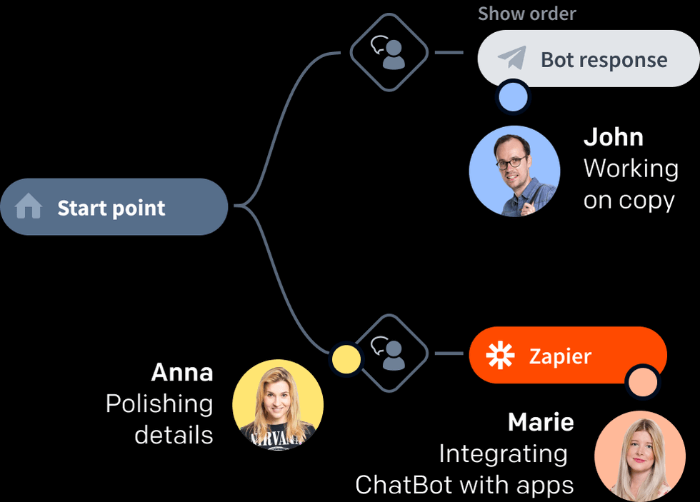 chatbot interface example
