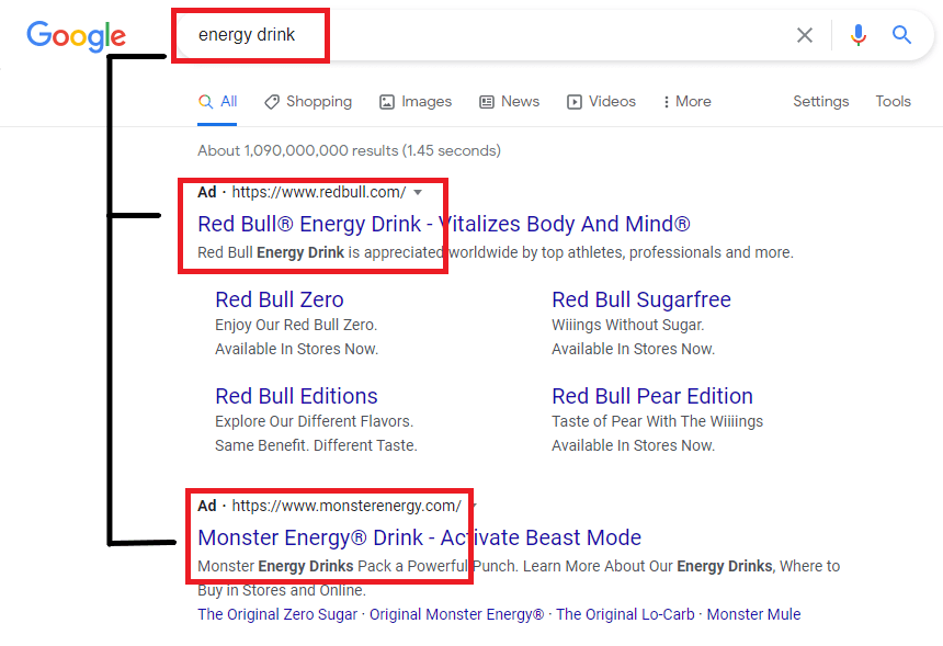 Example of a Google Search Ad