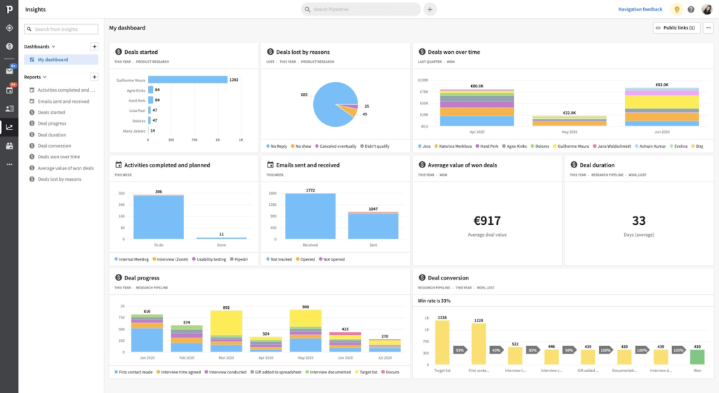 Pipedrive social crm sample interface