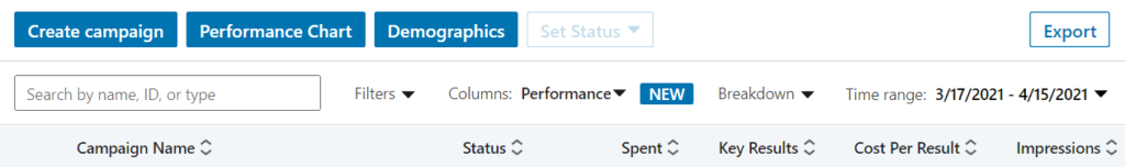 Example measure forms' performance