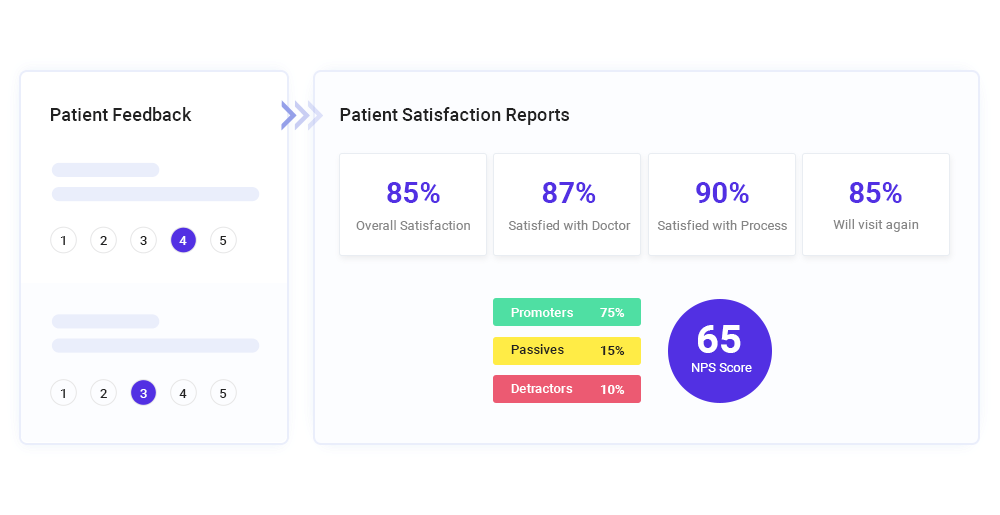 Leadsquared CRM Healthcare CRM