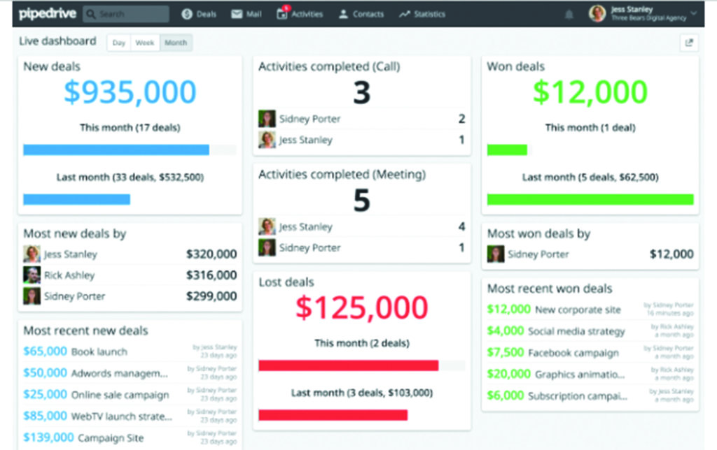 Pipedrive Hubspot Competitor