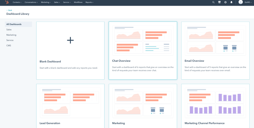 Dashboard library in HubSpot CRM