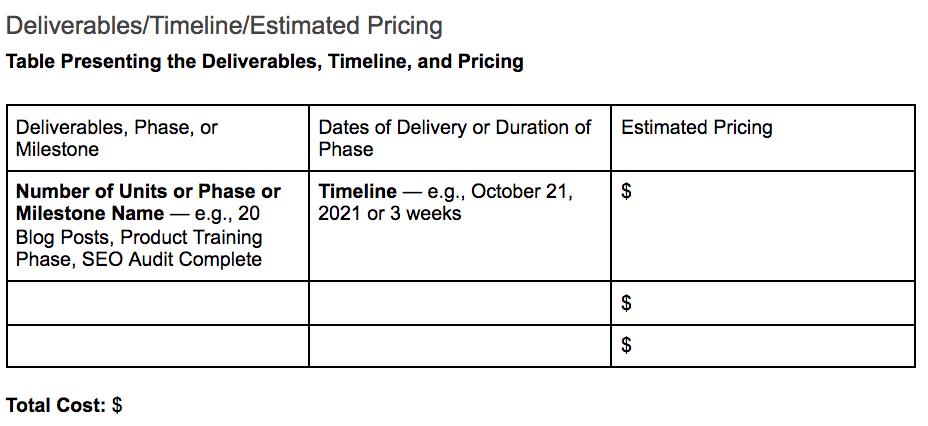 Deliverables/Timeline/Estimated Pricing table
