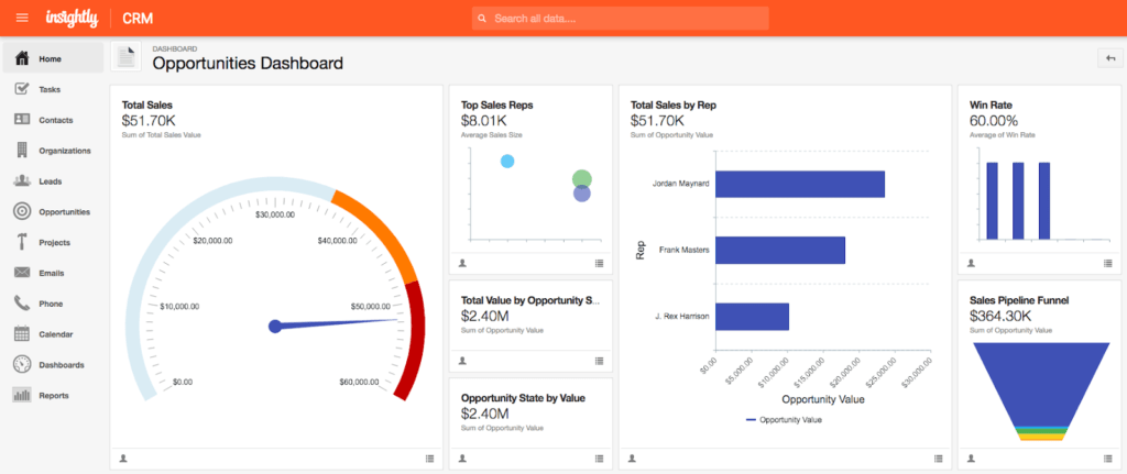 Insightly Collaborative CRM