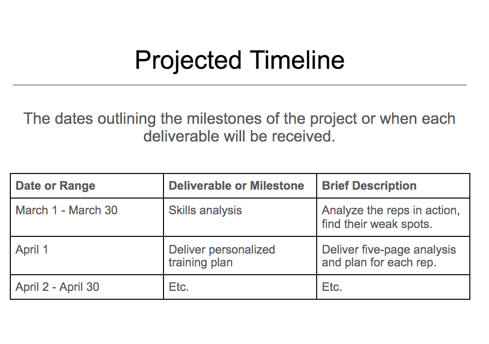 Projected timeline example