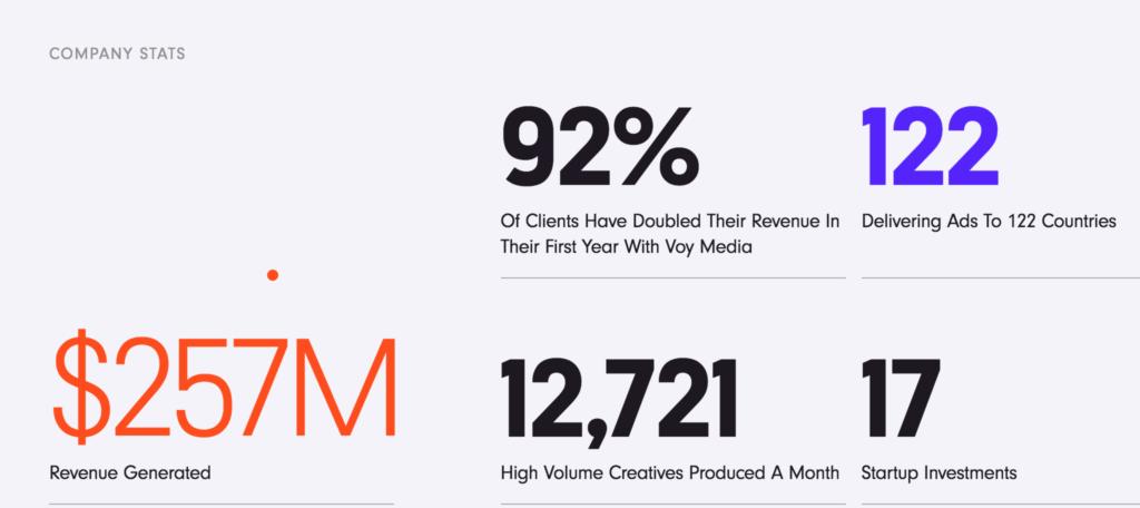 Voy Media Logo - Facebook Ad Agencies