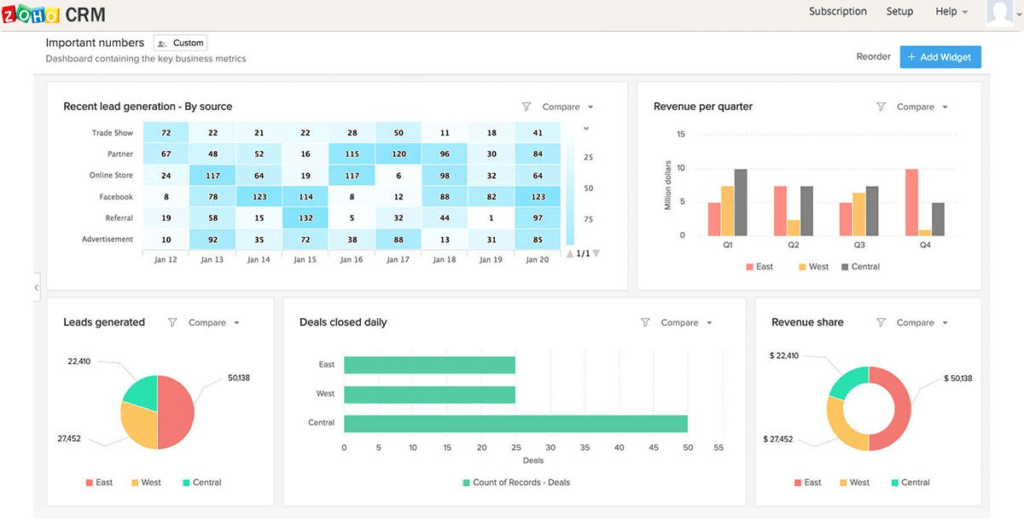 Zoho CRM - CRM for Startups