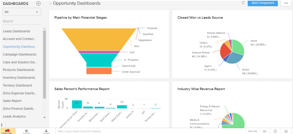 CRM features example CRM dashboard