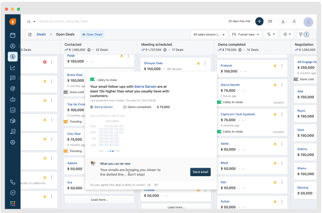 CRM features example artificial intelligence
