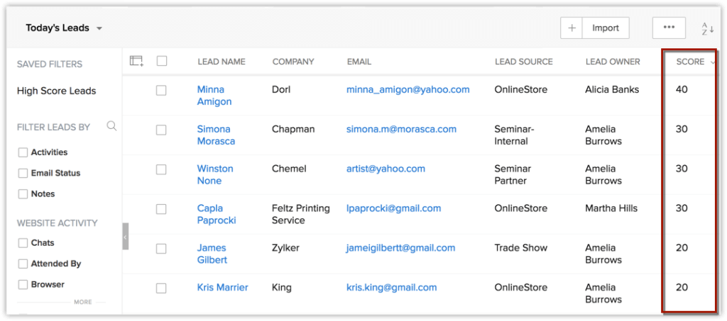 CRM features example lead scoring