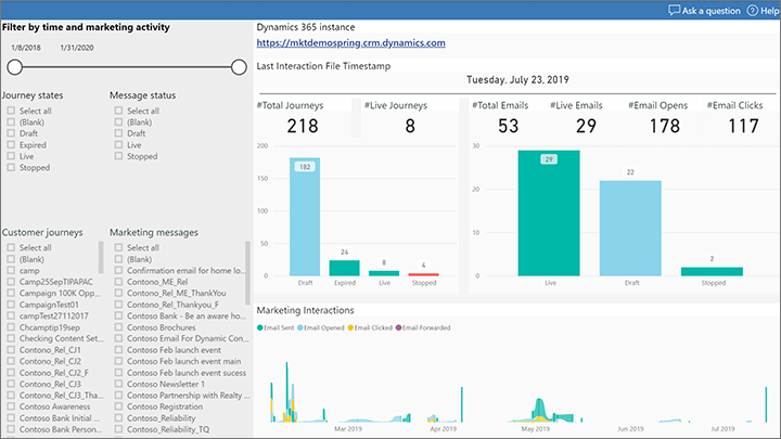 CRM features example marketing analytics