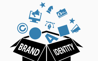 How to create a brand identity: Guide + 7 brand identity examples