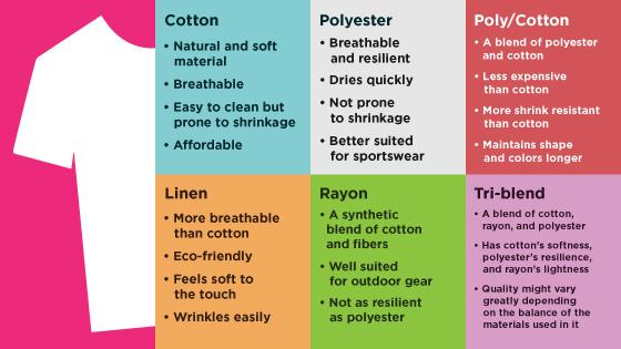 Types of tshirts