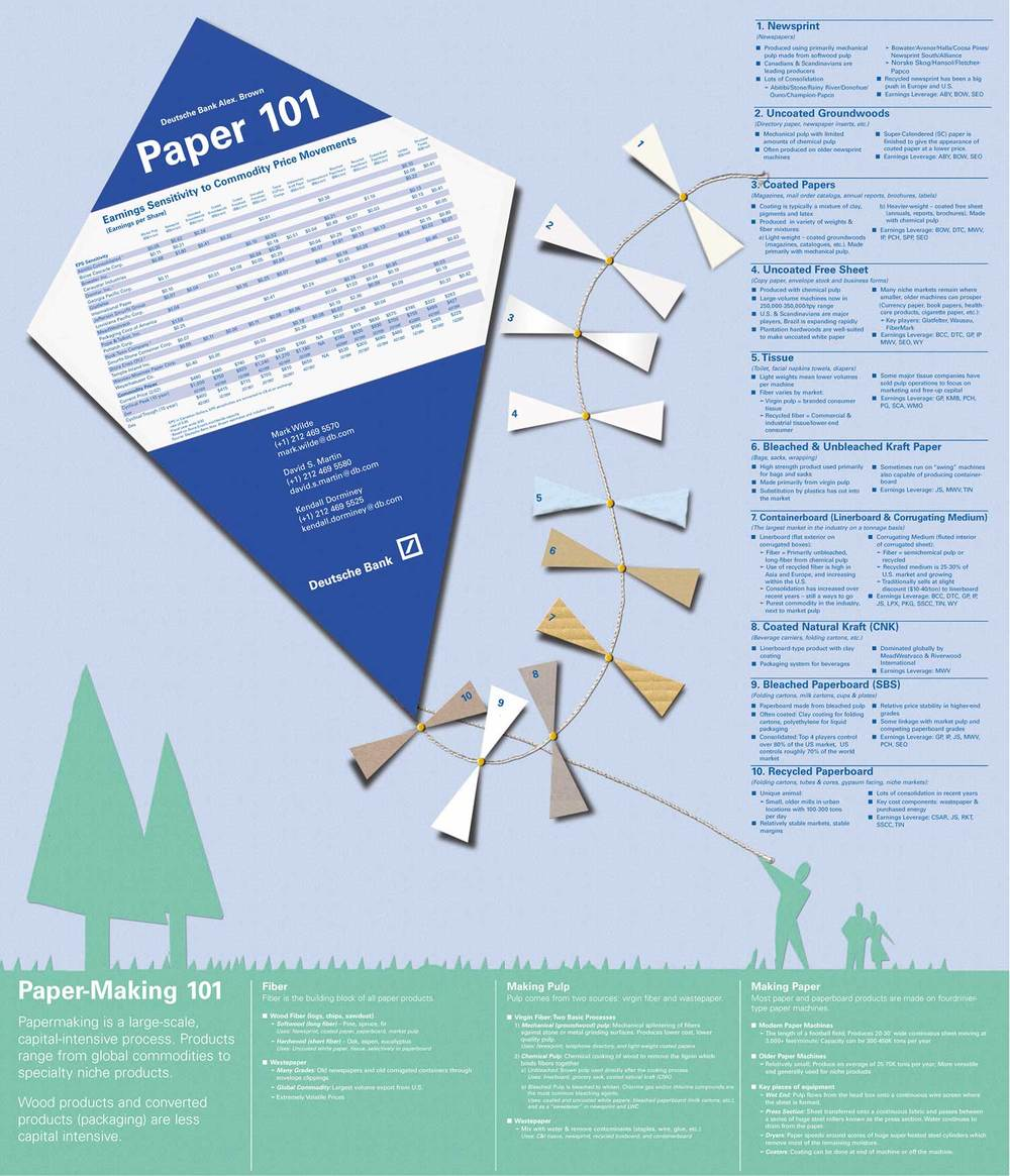 Paper Poster Infographic