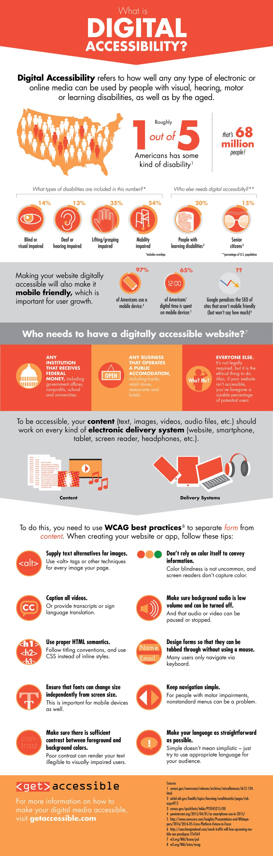 Get Accessible Infographic