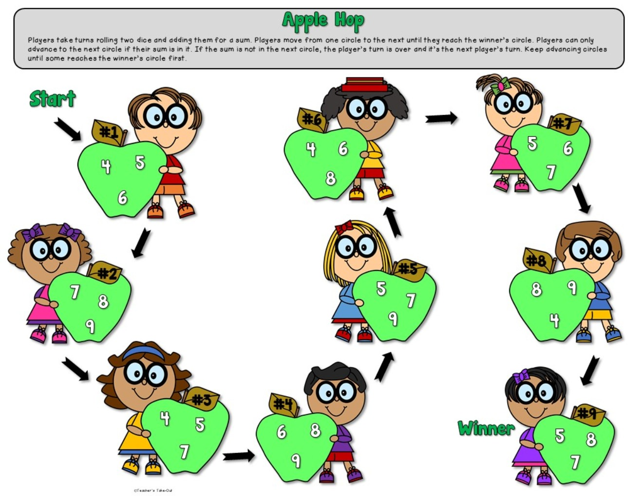 Apple Subtraction Games