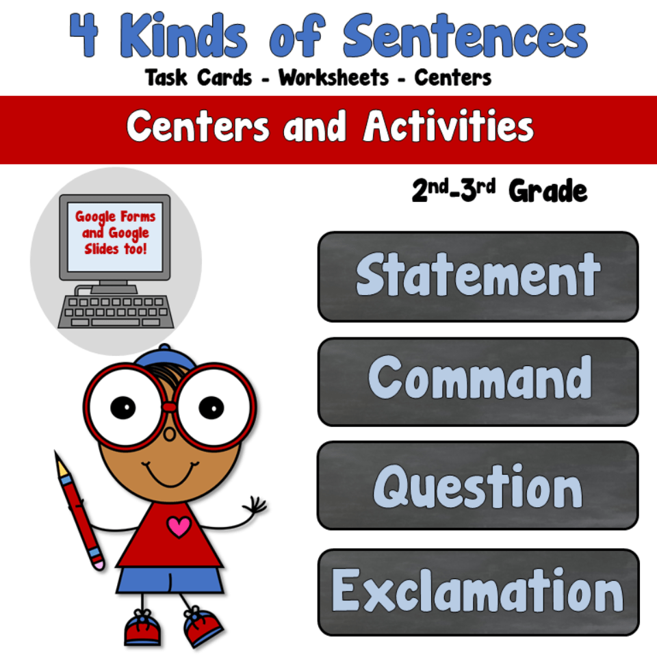 hight resolution of 4 Kinds of Sentence (statement-question-command-exclamation) - Teacher's  Take-Out