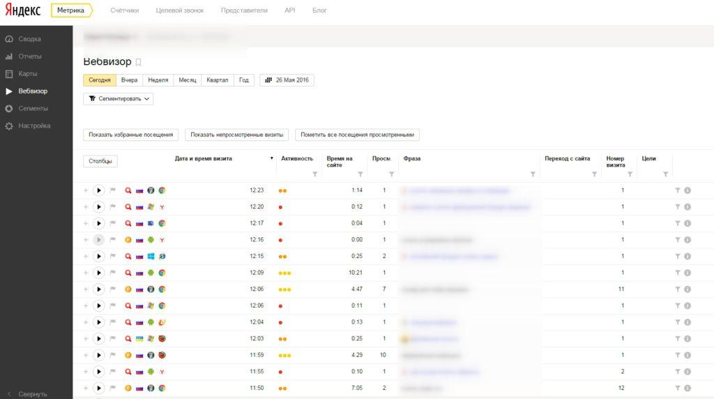 58b8e1c2f6 Yandex WebVisor - αυτή είναι μια τεχνολογία που σας επιτρέπει να  καταγράψετε όλες τις ενέργειες των επισκεπτών στον ιστότοπό σας. Στη μέτρηση  μοιάζει με ...