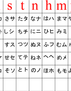 Kana chart also how to memorize in minutes semantic victory rh semanticvictory
