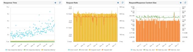 Nodejs_HTTP:HTTPS