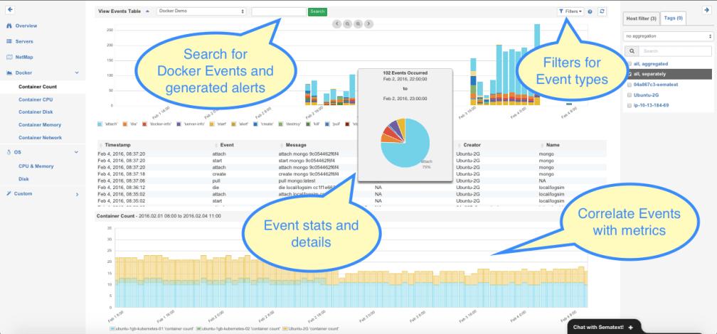 Docker performance metrics and logs in a single pane of glass