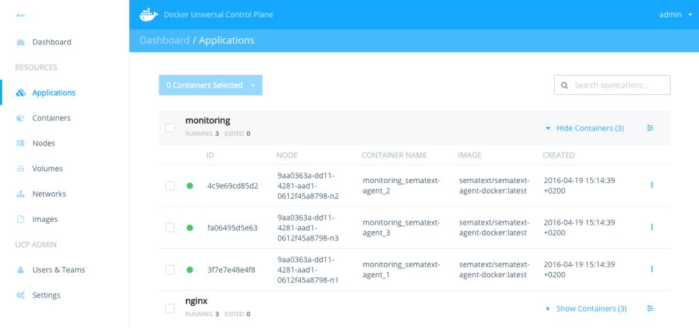Sematext Docker Agent running on all Docker UCP nodes