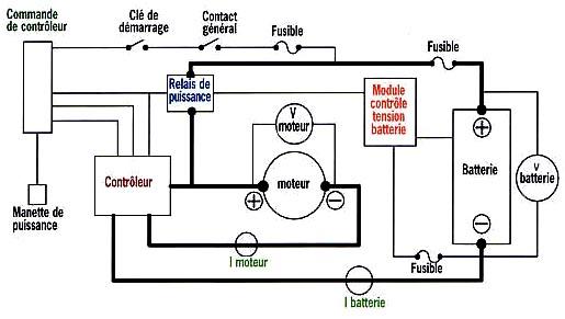 nio schema moteur electrique bateau