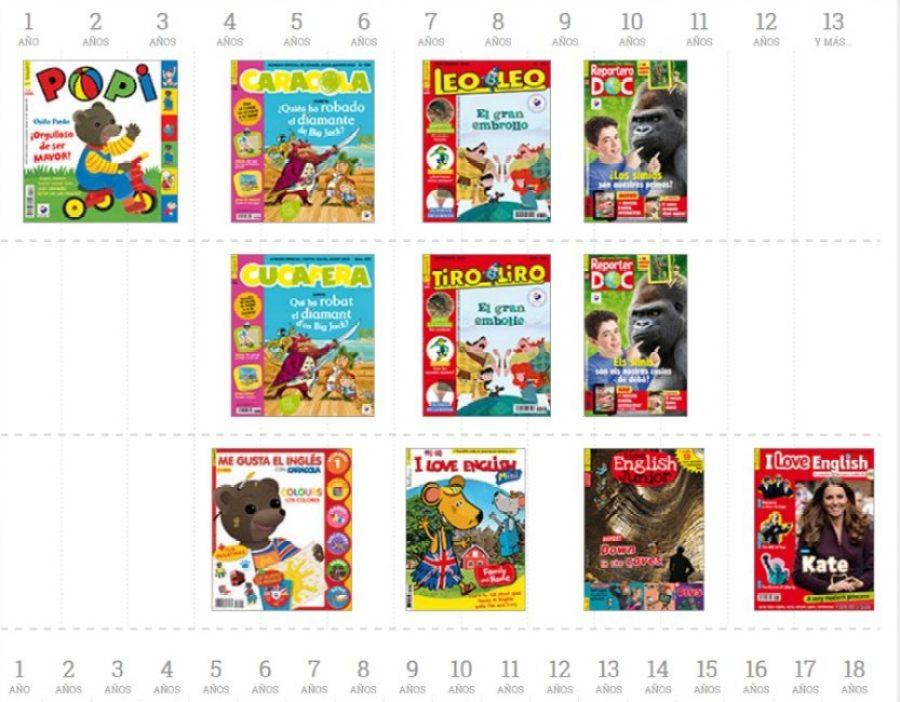 revistas Bayard