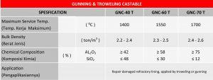 GNC Series spesification