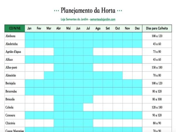 Horta-Download-Época de Plantio