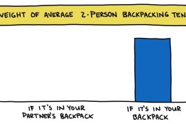 chart showing the weight of a tent in your backpack vs your friend's backpack